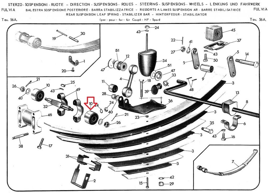 lancia fulvia s1 s2 rear susp leaf spring bushing. Black Bedroom Furniture Sets. Home Design Ideas